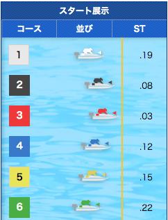 boat34