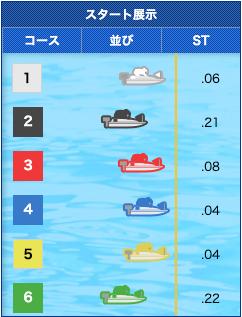 kyotei-gyoretsu007