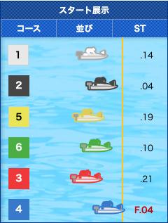 boat-jackpot0201