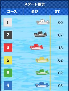boat-jackpot035