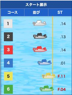 boat-jackpot67