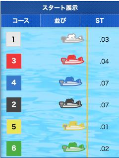 member.newboat0021