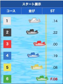 member.newboat746
