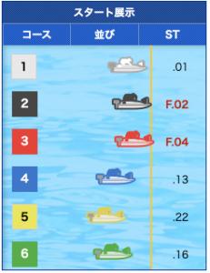 スタート展示徳山08R