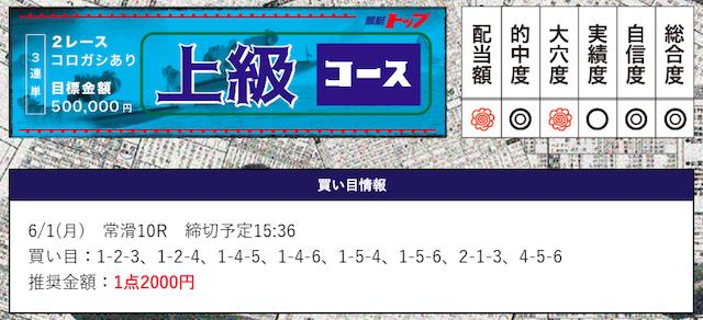 競艇トップ上級コース2020年06月01日常滑10R